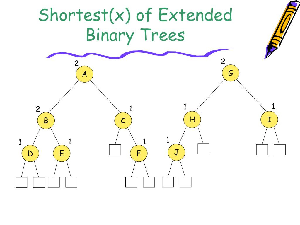 Shortest(x) of Extended Binary Trees