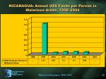 nicaragua annual us funds per person in malarious areas 1998 2004