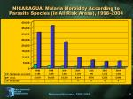 nicaragua malaria morbidity according to parasite species in all risk areas 1998 2004