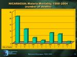 nicaragua malaria mortality 1998 2004 number of deaths