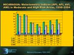 nicaragua malariometric indices api afi avi ami in moderate and high risk areas 1998 2004