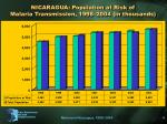 nicaragua population at risk of malaria transmission 1998 2004 in thousands