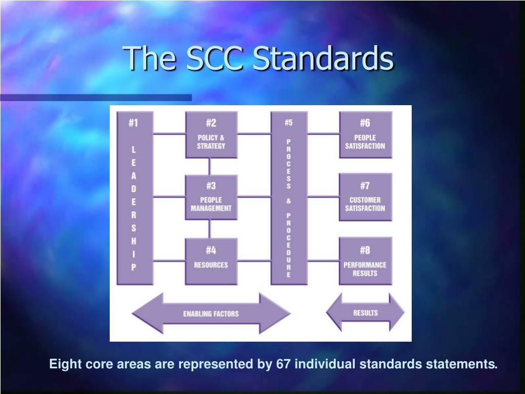 The SCC Standards