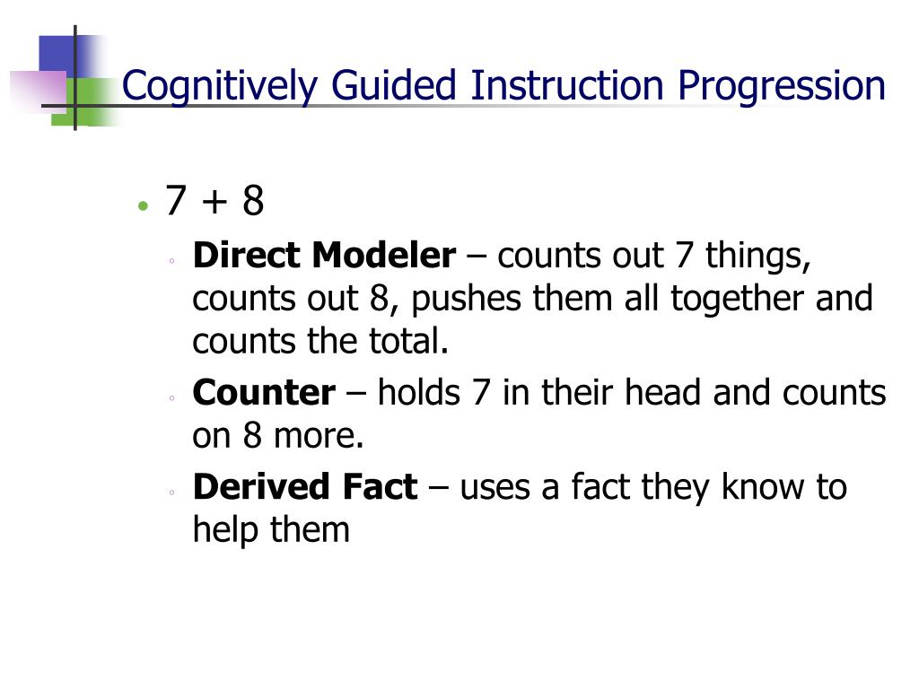 Cognitively Guided Instruction Progression
