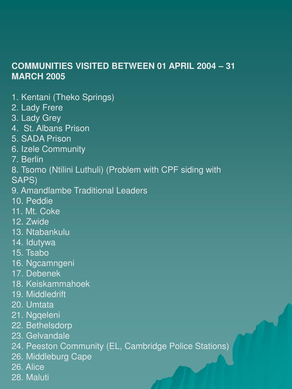 COMMUNITIES VISITED BETWEEN 01 APRIL 2004 – 31 MARCH 2005