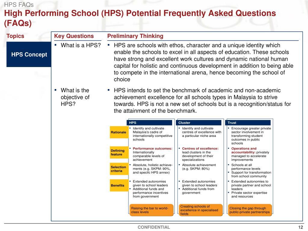 HPS FAQs