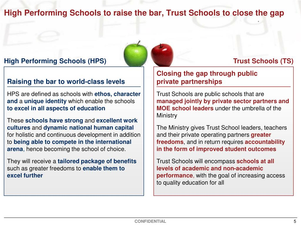 High Performing Schools to raise the bar, Trust Schools to close the gap