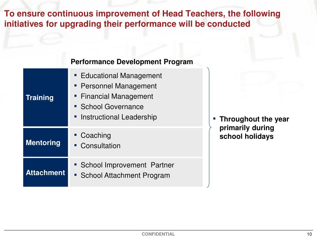 To ensure continuous improvement of Head Teachers, the following initiatives for upgrading their performance will be conducted