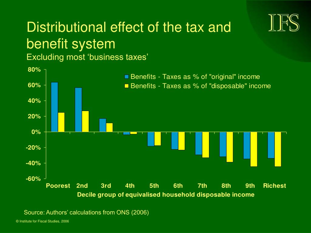 Distributional effect of the tax and benefit system