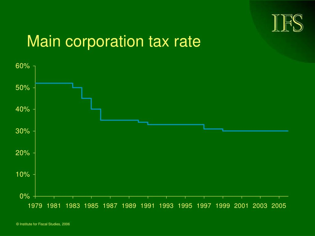 Main corporation tax rate