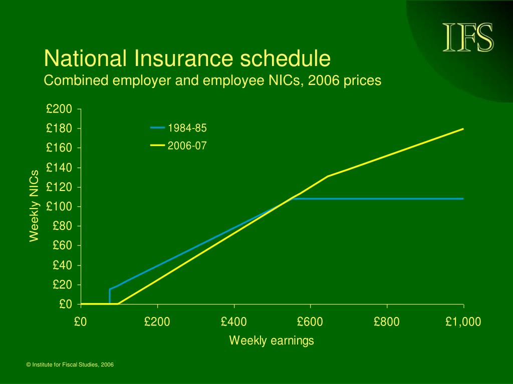 National Insurance schedule
