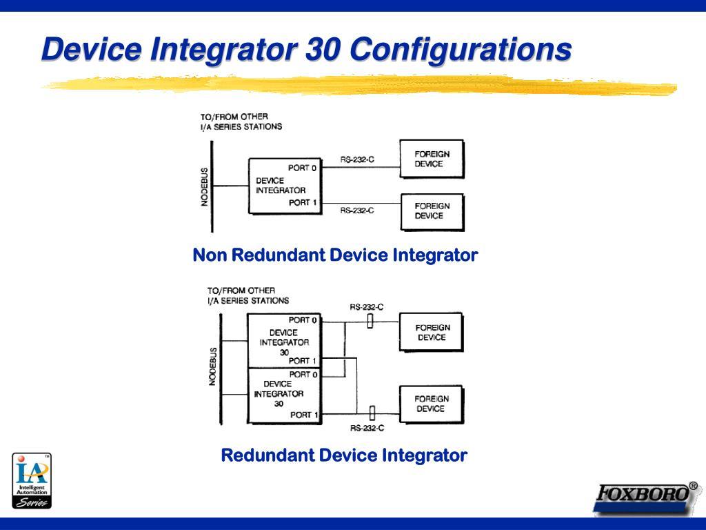 Device Integrator 30 Configurations