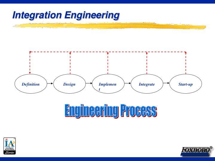 Integration engineering
