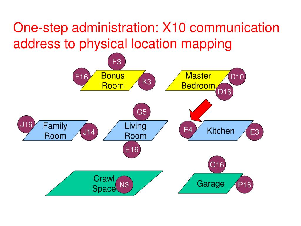One-step administration: X10 communication address to physical location mapping
