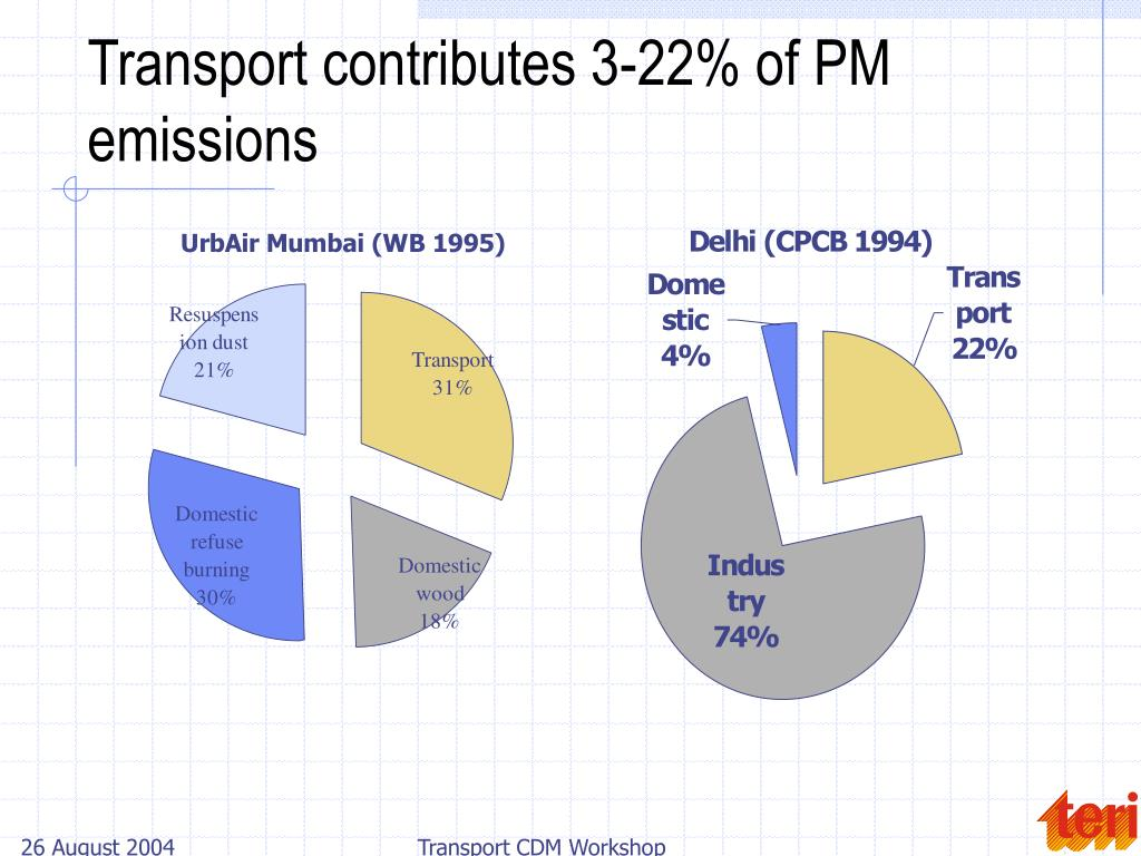 Transport contributes 3-22% of PM emissions