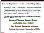 federal regulations the six levels of inspections7