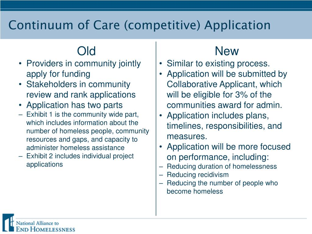Continuum of Care (competitive) Application