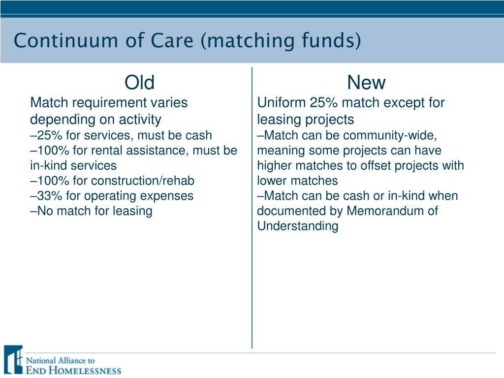 Continuum of Care (matching funds)