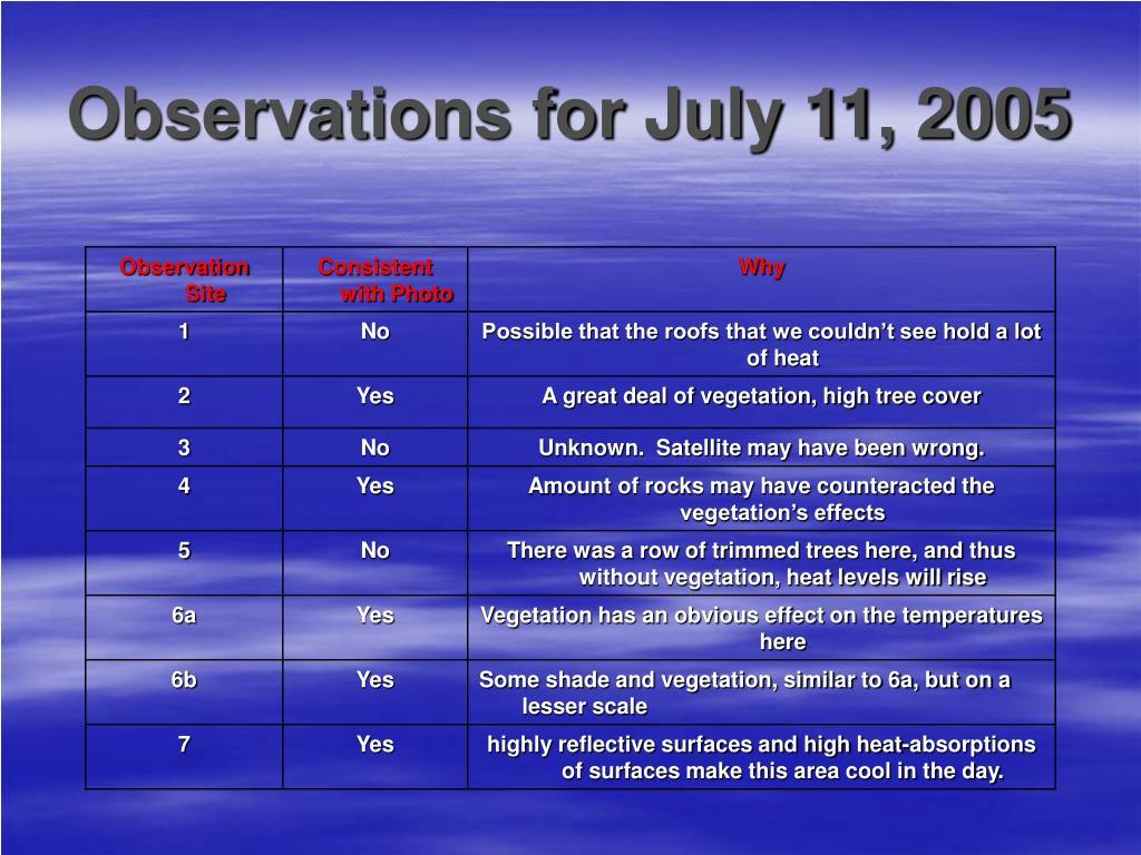 Observations for July 11, 2005