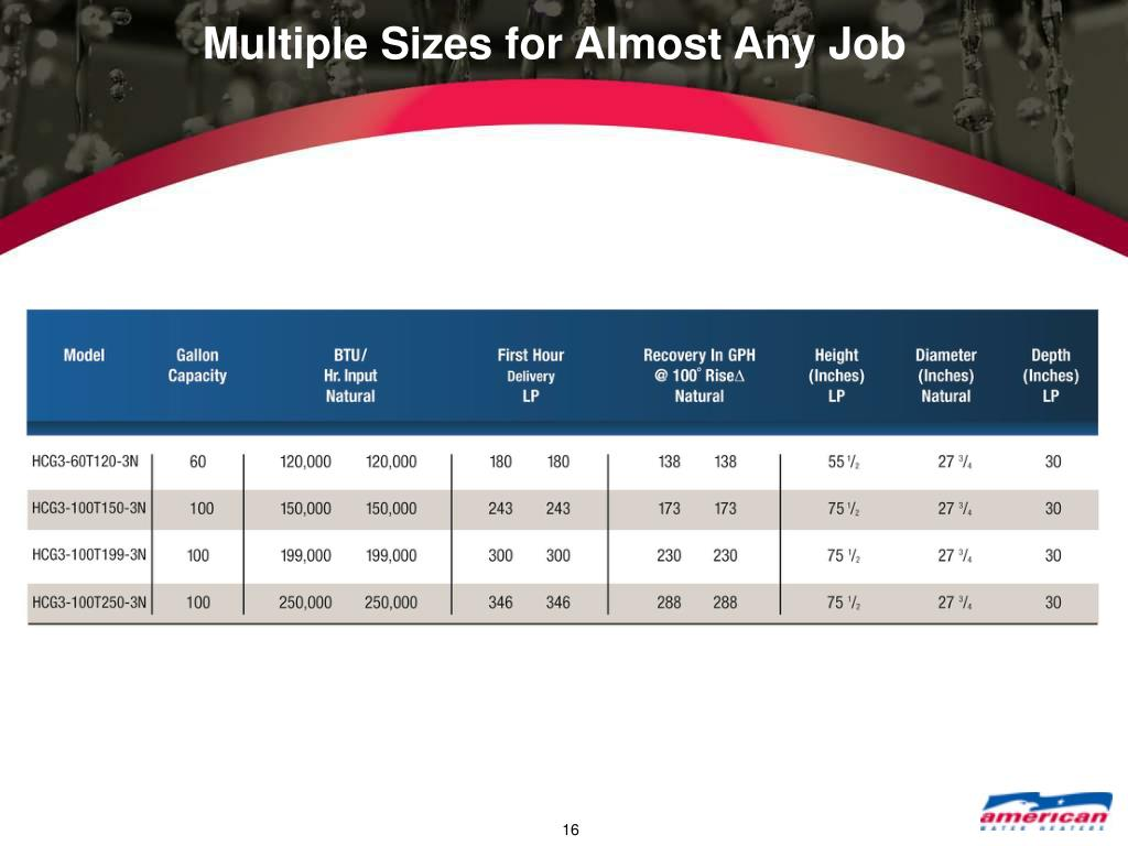 Multiple Sizes for Almost Any Job