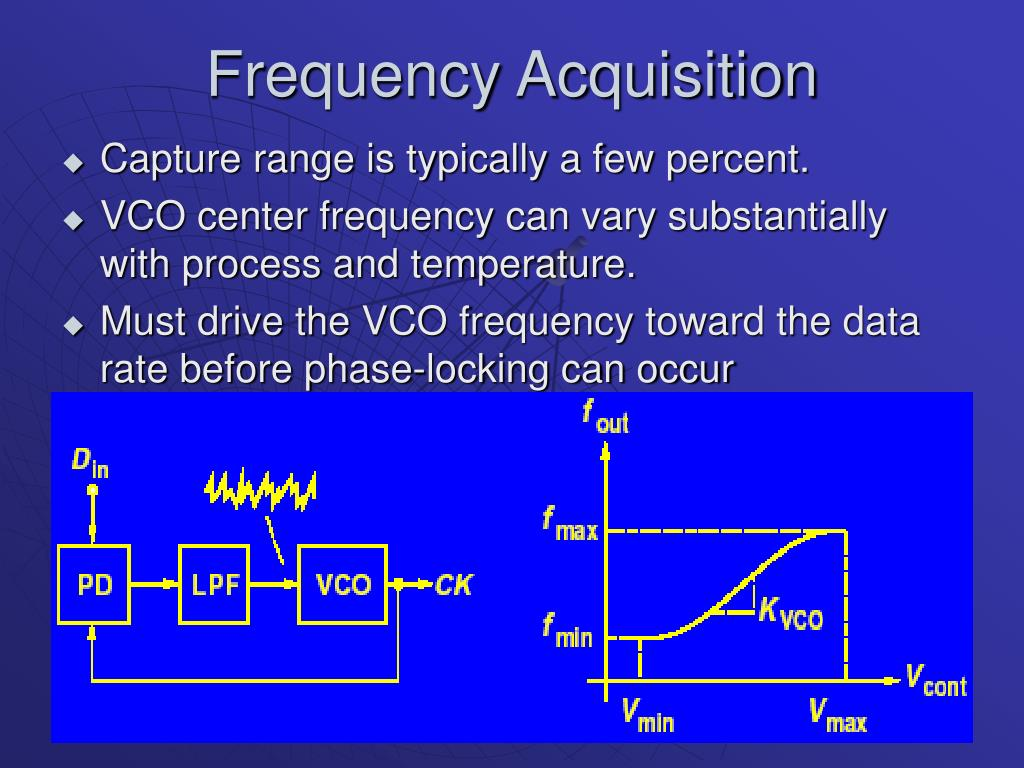 Frequency Acquisition