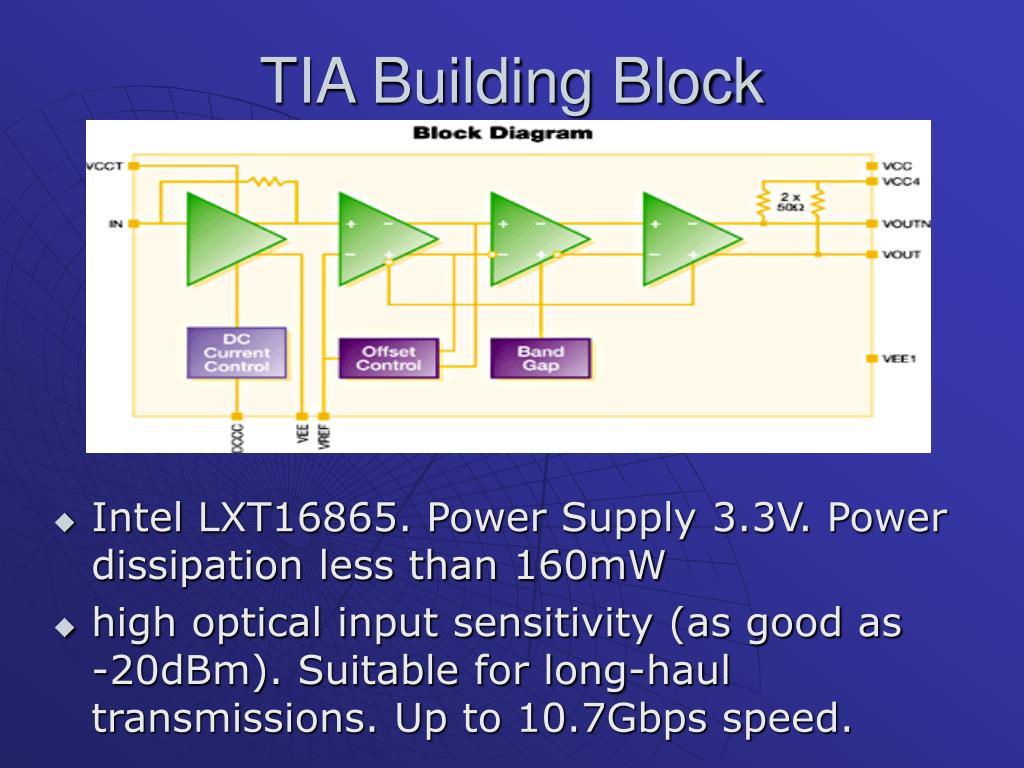 TIA Building Block