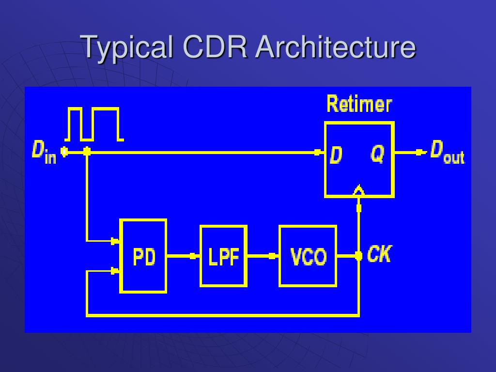 Typical CDR Architecture