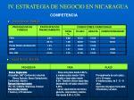 iv estrategia de negocio en nicaragua
