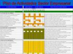 plan de actividades sector empresarial