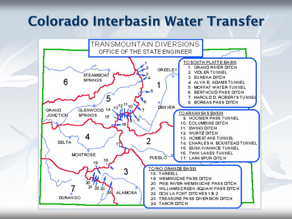 Colorado Interbasin Water Transfer
