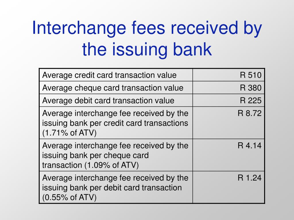 Interchange fees received by the issuing bank