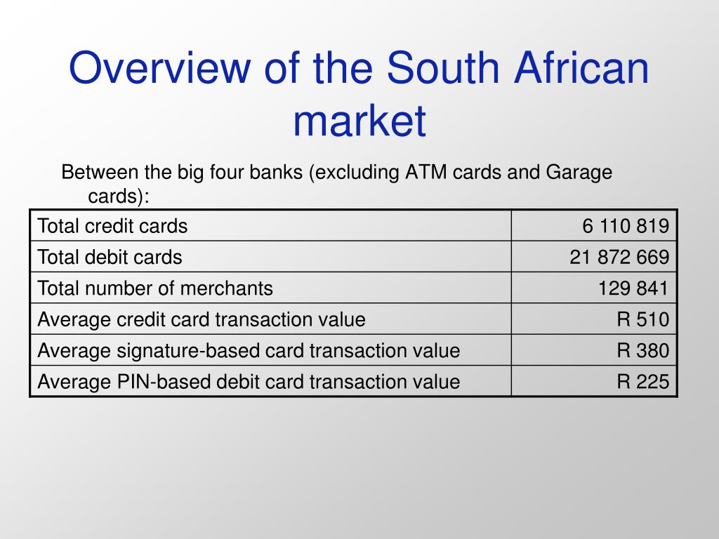 Overview of the South African market