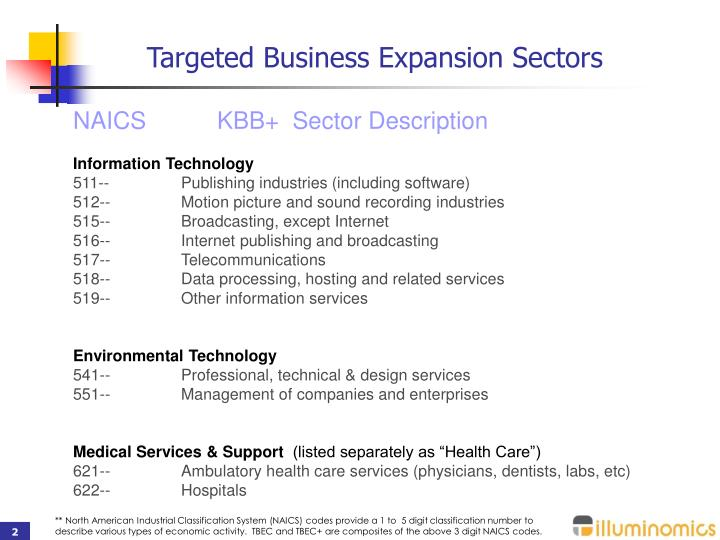 Targeted business expansion sectors