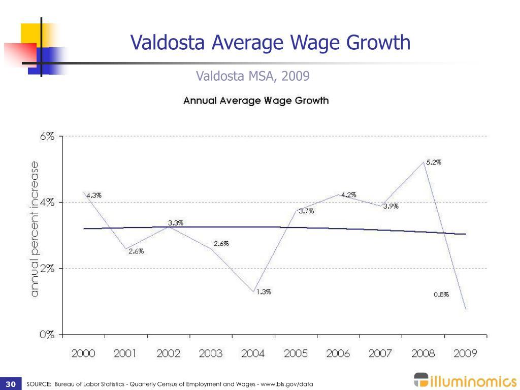 Valdosta Average Wage Growth