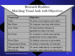 research realities matching visual aids with objectives