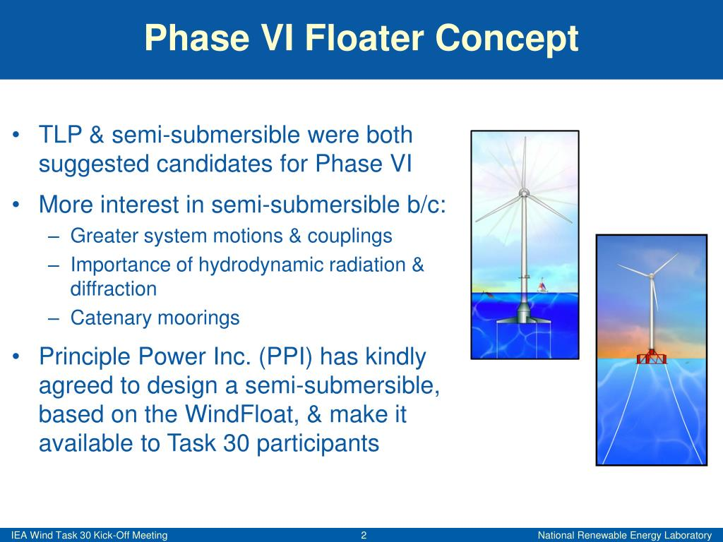 Phase VI Floater Concept