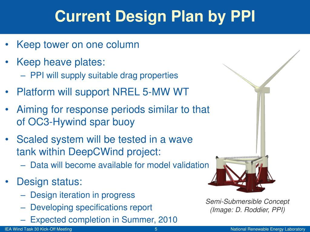 Current Design Plan by PPI