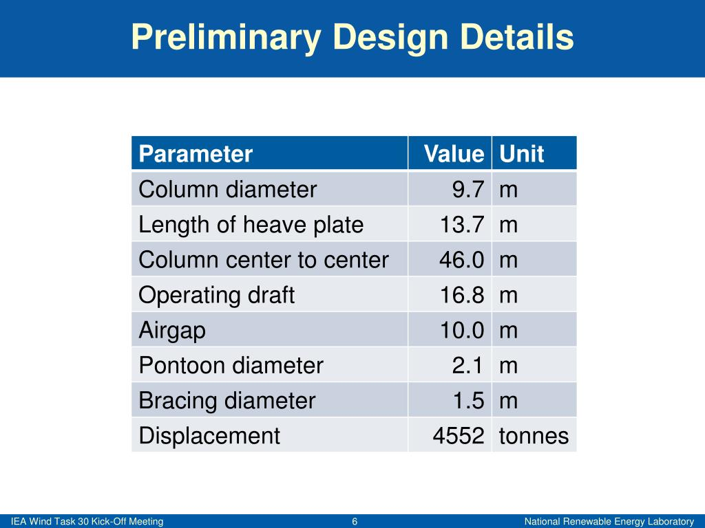 Preliminary Design Details