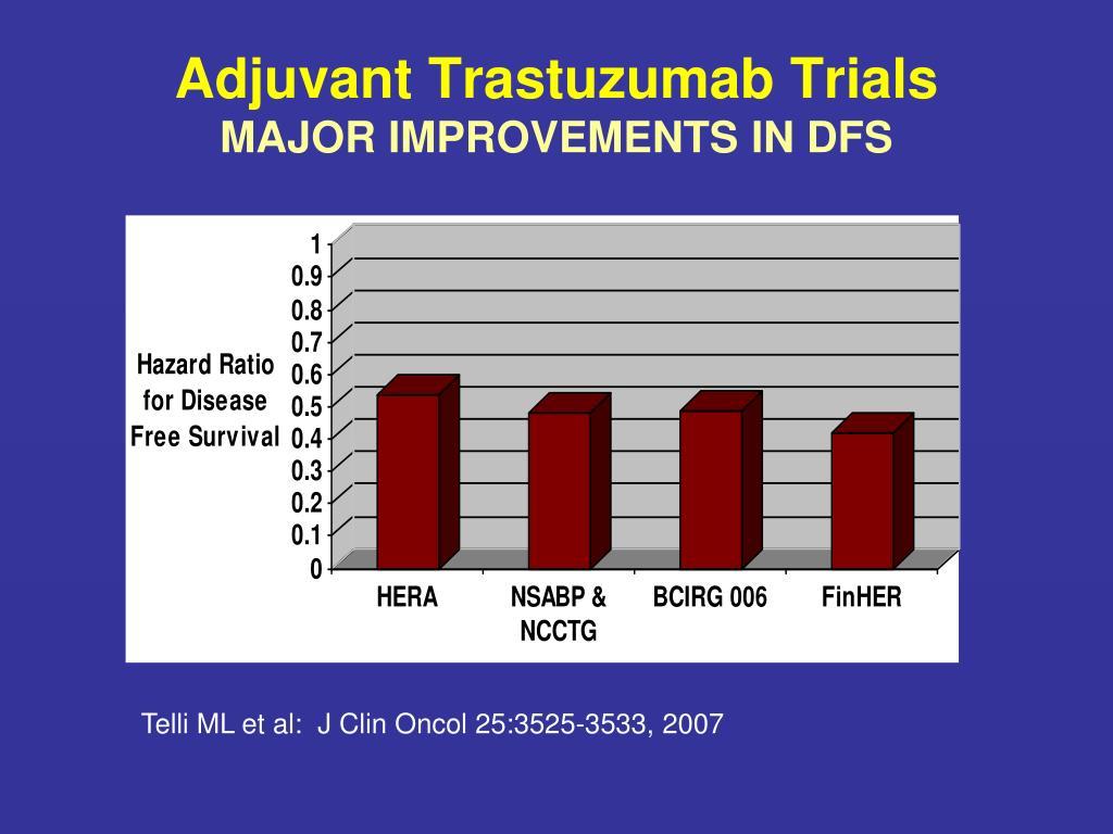 Adjuvant Trastuzumab Trials
