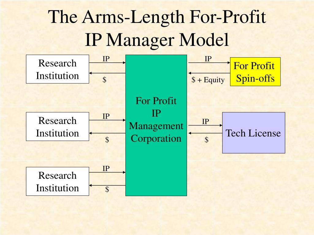 The Arms-Length For-Profit