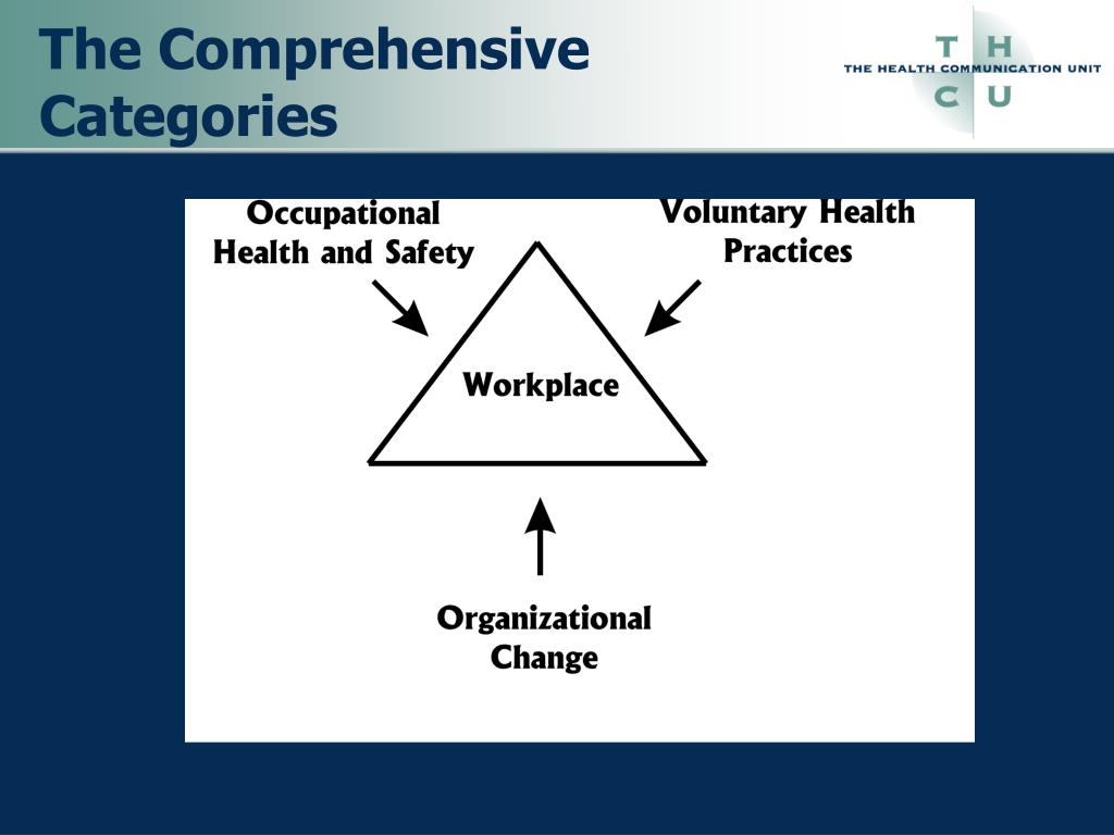 The Comprehensive Categories
