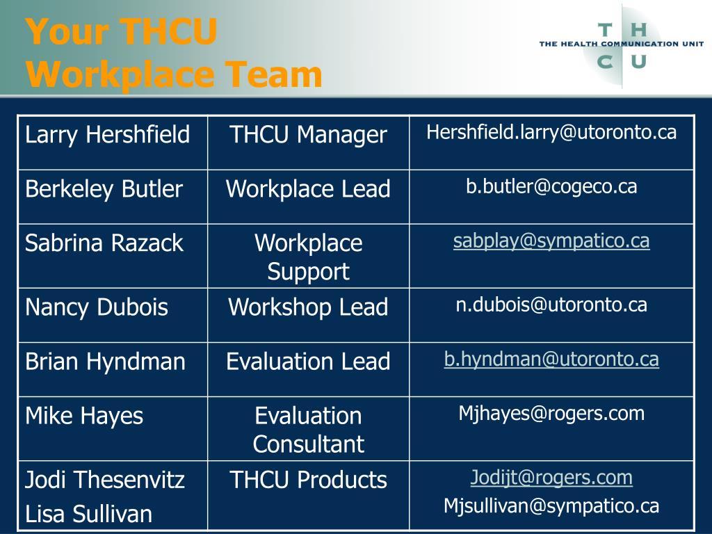 Your THCU