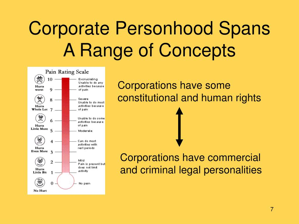 Corporate Personhood Spans A Range of Concepts