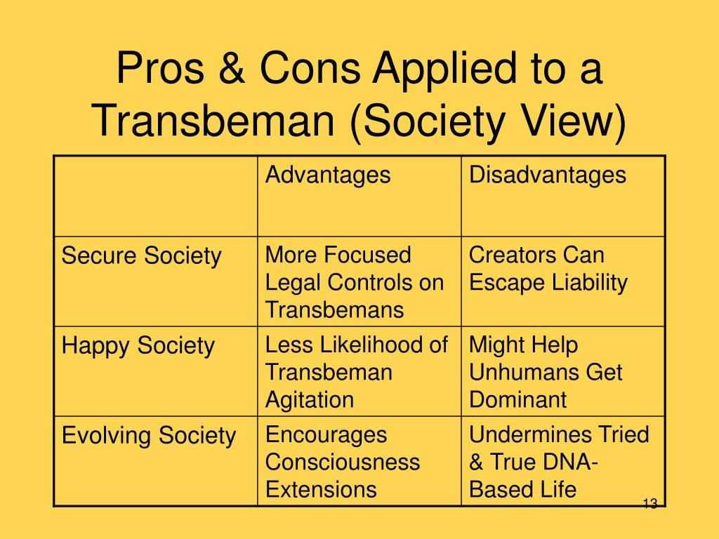 Pros & Cons Applied to a Transbeman (Society View)