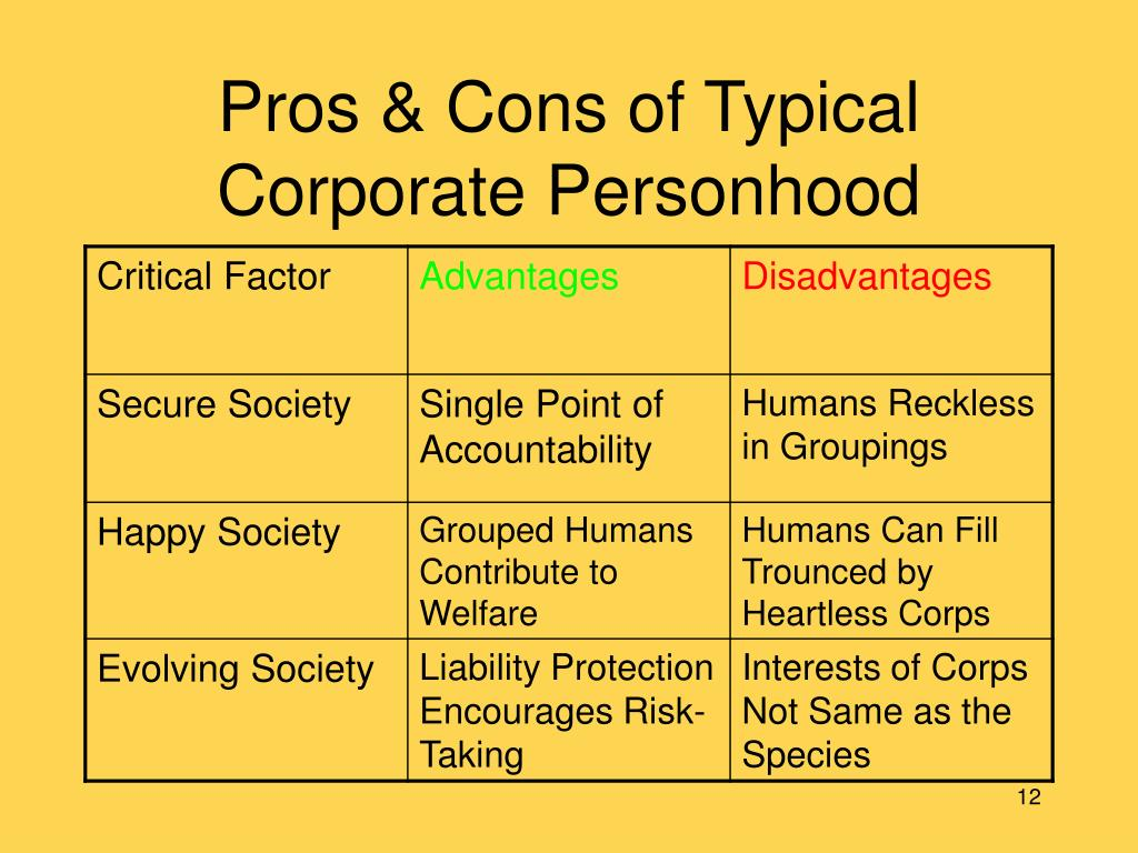Pros & Cons of Typical Corporate Personhood
