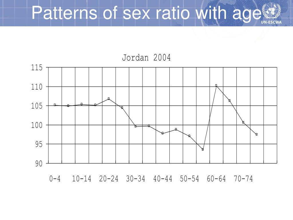 Patterns of sex ratio with age
