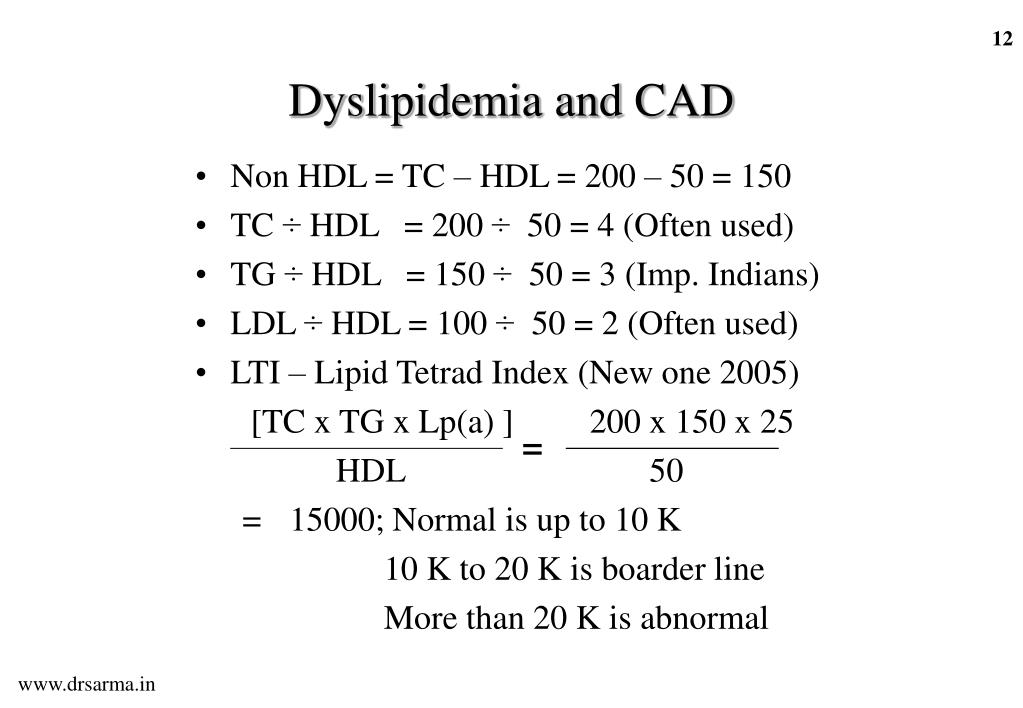 Dyslipidemia and CAD