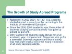 the growth of study abroad programs
