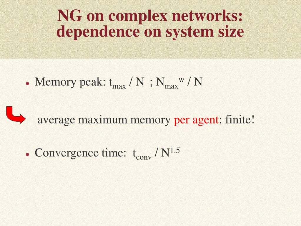 NG on complex networks: