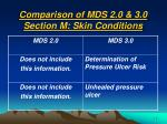 comparison of mds 2 0 3 0 section m skin conditions
